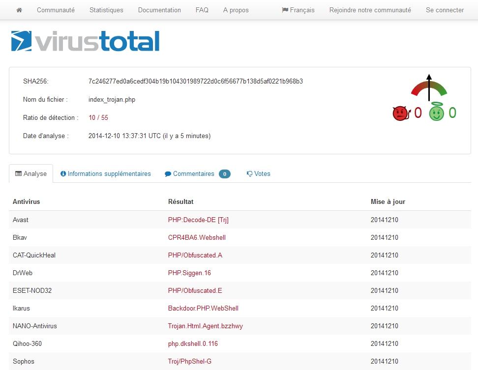 Résulta de l'analyse d'un fichier infecté par 55 outils de sécurité répandus.